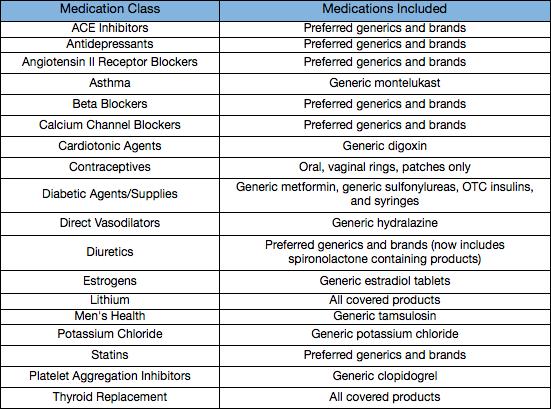 En Ligne 25 mg Tenoretic Ordonner
